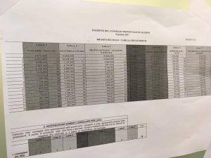 elezioni-provinciali-salerno-2017-risultati